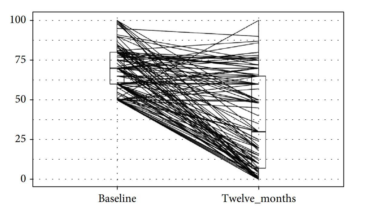 Figure 1 2020 Paper