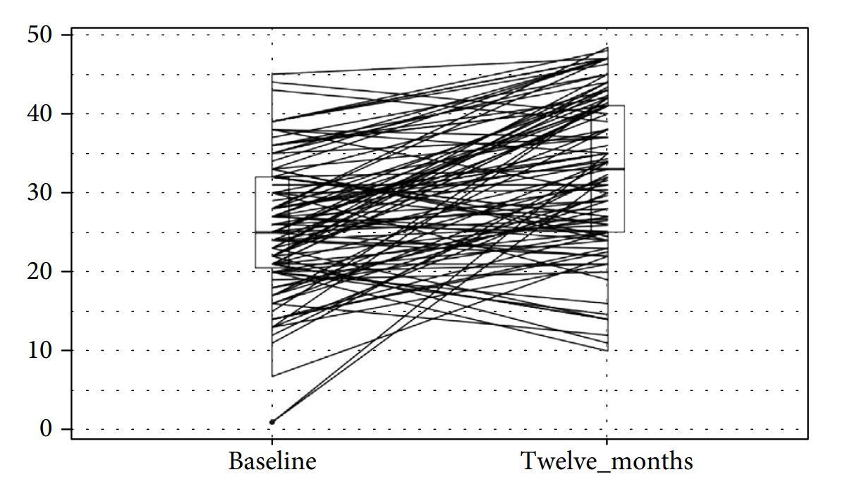 Figure 2 2020 Paper