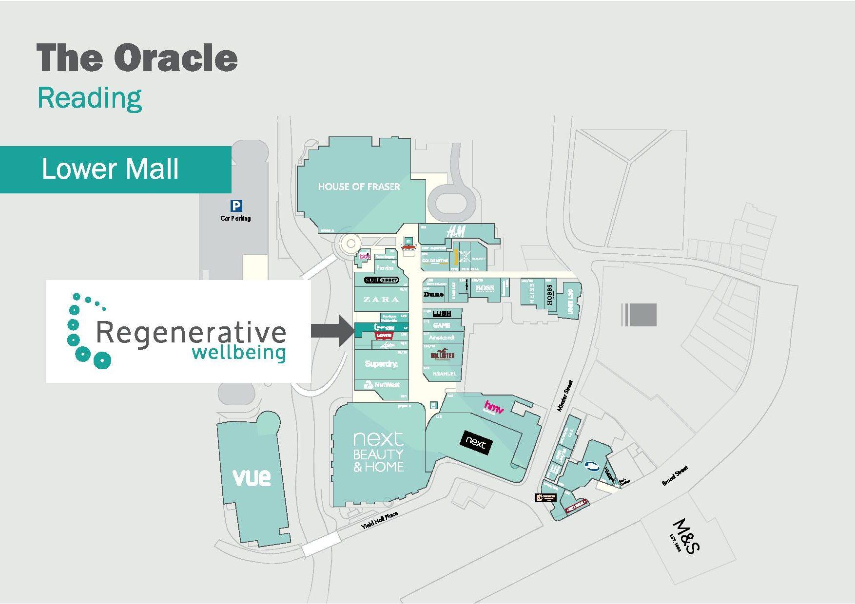 Oracle map regen wellness